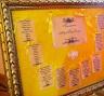 Схема рассадки гостей - лимонная свадьба